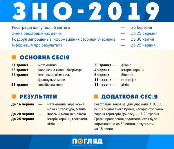 /Files/images/2018-2019/ogoloshennya/nformatsya_dlya_vipusknikv/3.jpg