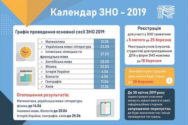 /Files/images/2018-2019/ogoloshennya/nformatsya_dlya_vipusknikv/4.jpg